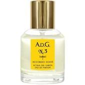 Acqua del Garda - Route III Soave - Eau de Parfum Spray