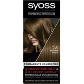Syoss - Coloration - Coloration