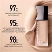 DIOR - Foundation - Forever Matte Foundation