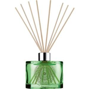 ARTDECO - Deep Relaxation - Home Fragrance